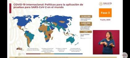 Mapa de la política de aplicación de prueba que cada país ha tenido durante la pandemia (Foto: SSa)