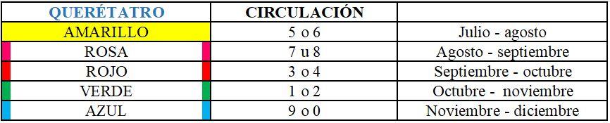 Las autoridades de Querétaro dicen que eliminarán la aprobación en la primera mitad de 2020 (captura de pantalla de CAMe)