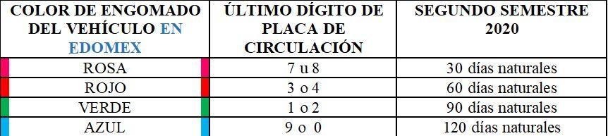 El estado de México usará un calendario gamma (captura de pantalla: CAMe)