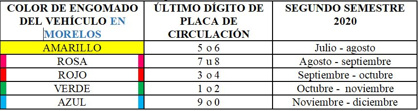Calendario de Verificación para el Estado de Moreno (Captura de pantalla: CAMe)