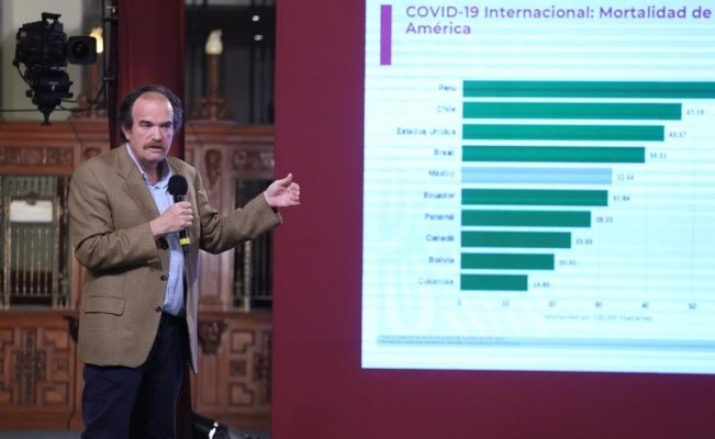 En México, hay 43.374 muertes por Covid-19